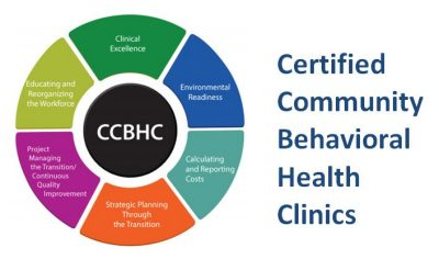 Certified Community Behavioral Health Clinic (CCBHC)